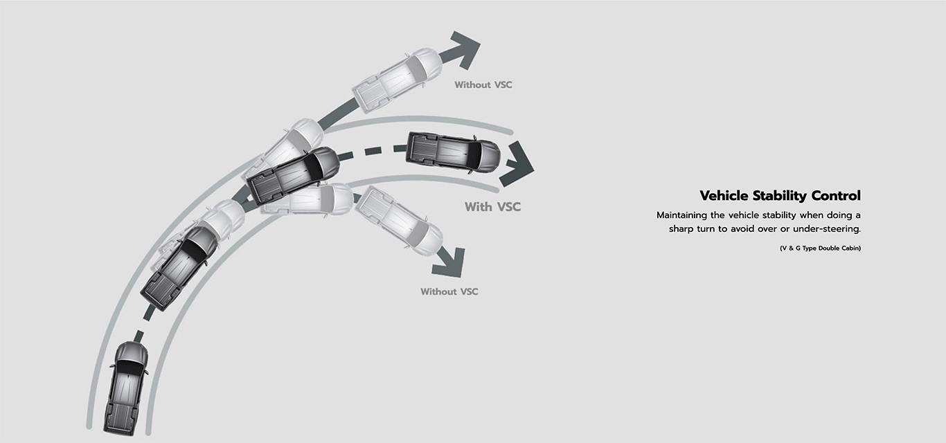 toyota-hilux-dcab-safety-features-2