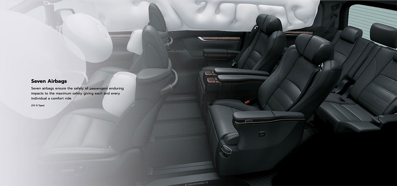 toyota-alphard-safety-features-8