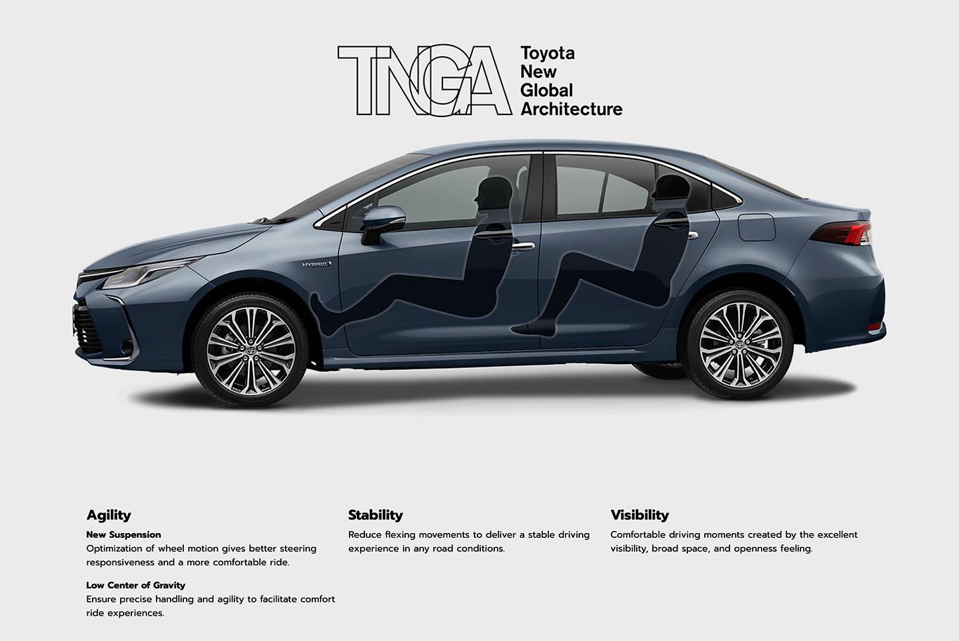 toyota-altis-hybrid-performance-features-1
