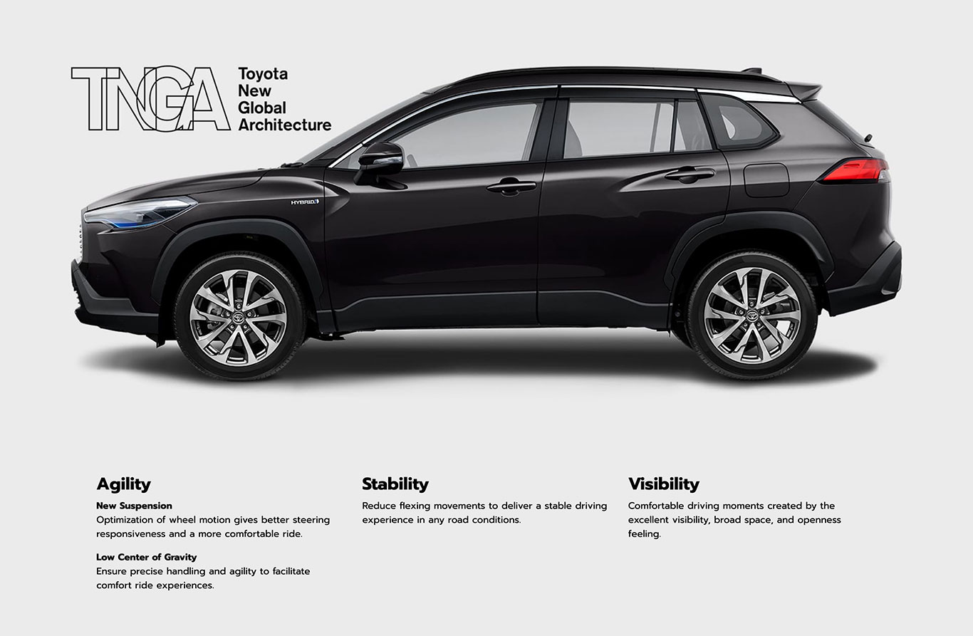 toyota-cross-hybrid-performance-features-1