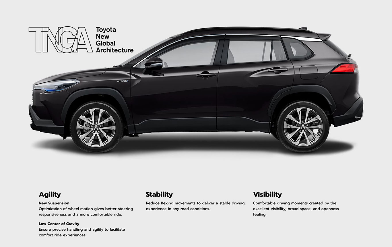toyota-cross-performance-features-1