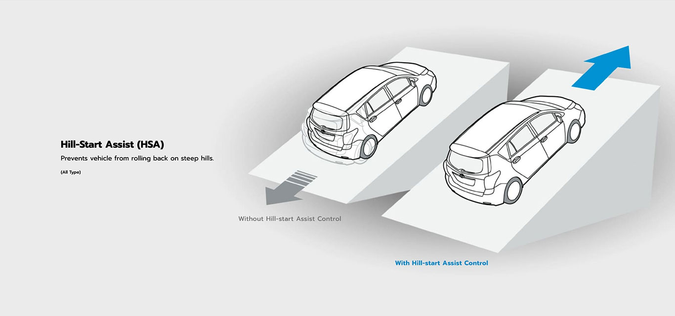 toyota-cross-safety-features-2