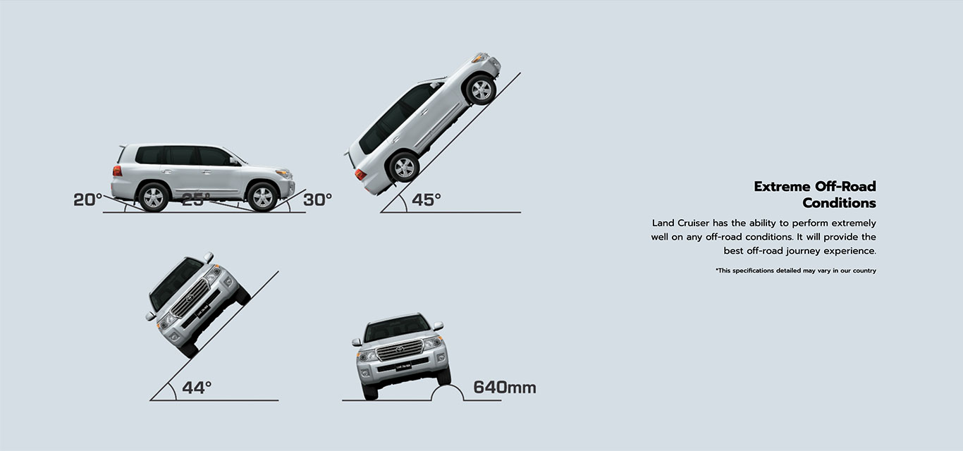 toyota-land-cruiser-performance-features-5