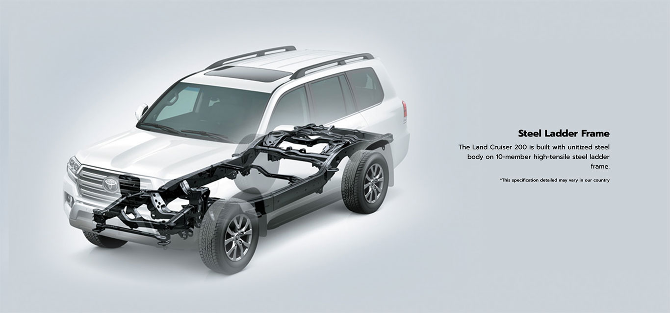 toyota-land-cruiser-safety-features-2