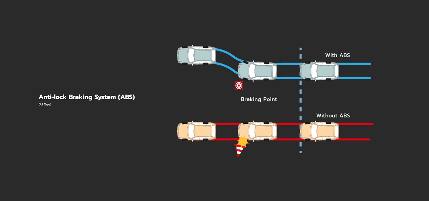 toyota-rush-safety-features-4