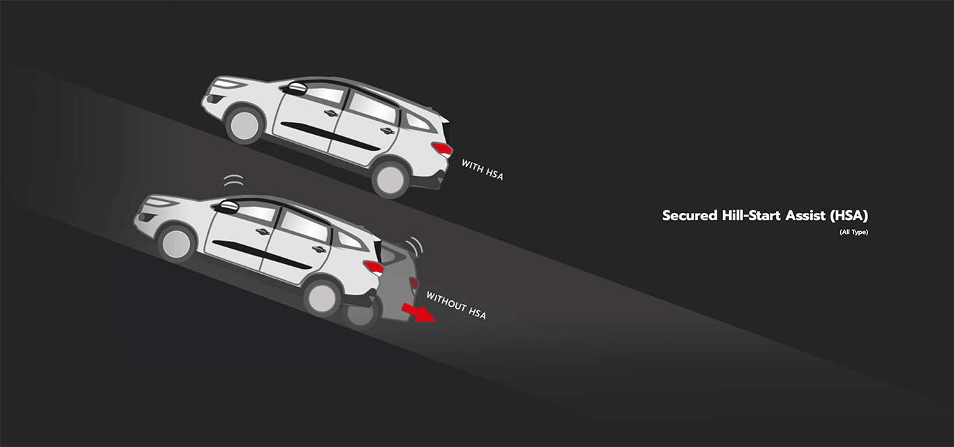 toyota-rush-safety-features-5
