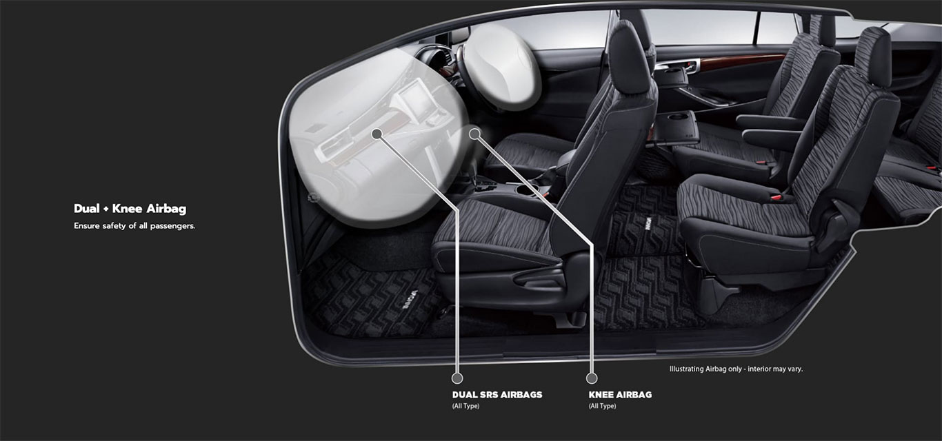 toyota_kijang_innova_safety_features_1